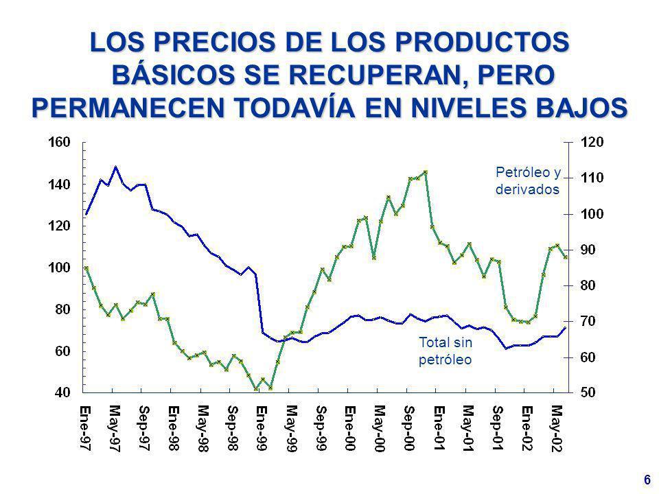 6 LOS PRECIOS DE LOS PRODUCTOS BÁSICOS SE RECUPERAN, PERO PERMANECEN TODAVÍA EN NIVELES BAJOS Petróleo y derivados Total sin petróleo