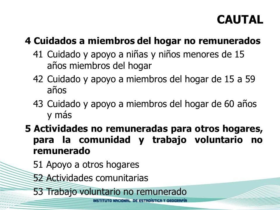 CAUTAL 4 Cuidados a miembros del hogar no remunerados 41Cuidado y apoyo a niñas y niños menores de 15 años miembros del hogar 42Cuidado y apoyo a miem