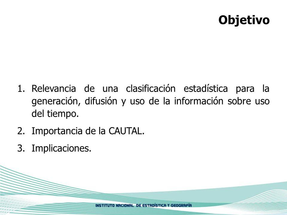 Objetivo 1.Relevancia de una clasificación estadística para la generación, difusión y uso de la información sobre uso del tiempo. 2.Importancia de la