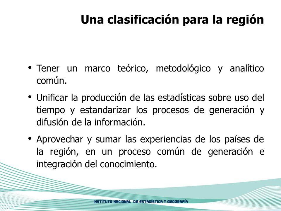 Una clasificación para la región Tener un marco teórico, metodológico y analítico común. Unificar la producción de las estadísticas sobre uso del tiem