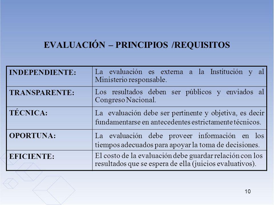 10 EVALUACIÓN – PRINCIPIOS /REQUISITOS INDEPENDIENTE: La evaluación es externa a la Institución y al Ministerio responsable. TRANSPARENTE: Los resulta