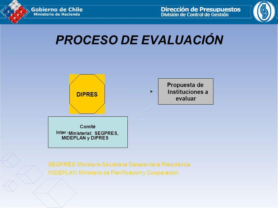 Propuesta de Instituciones a evaluar DIPRES Comité Inter- Ministerial: SEGPRES, MIDEPLAN y DIPRES SEGPRES: Ministerio Secretaria General de la Preside