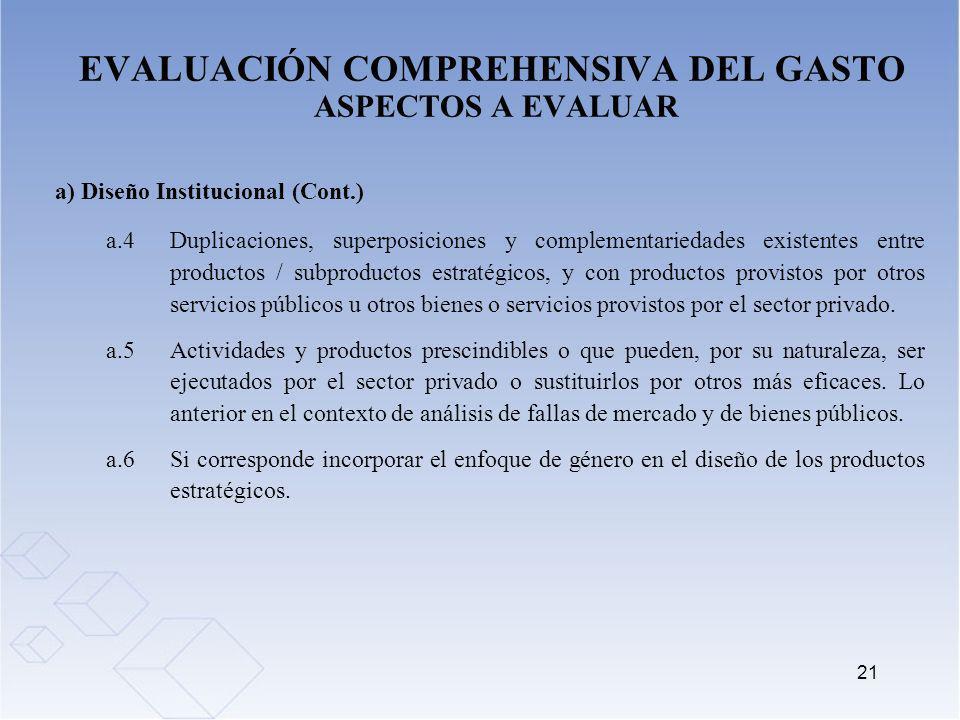 21 EVALUACIÓN COMPREHENSIVA DEL GASTO ASPECTOS A EVALUAR a) Diseño Institucional (Cont.) a.4Duplicaciones, superposiciones y complementariedades exist