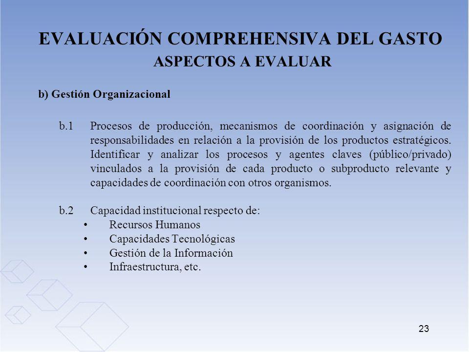 23 EVALUACIÓN COMPREHENSIVA DEL GASTO ASPECTOS A EVALUAR b) Gestión Organizacional b.1Procesos de producción, mecanismos de coordinación y asignación