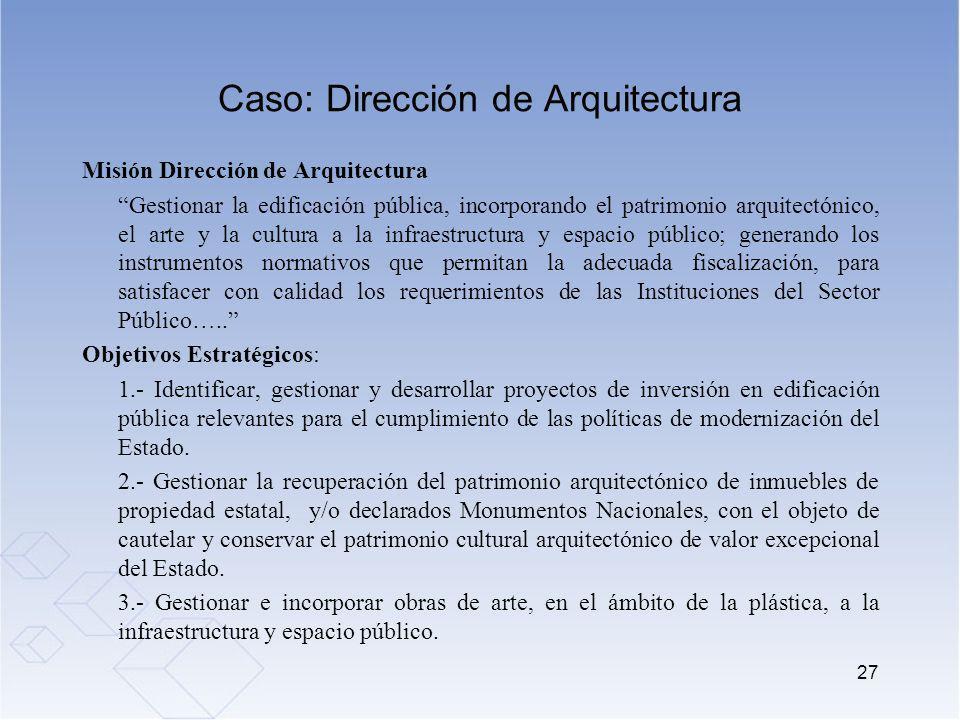 Caso: Dirección de Arquitectura Misión Dirección de Arquitectura Gestionar la edificación pública, incorporando el patrimonio arquitectónico, el arte