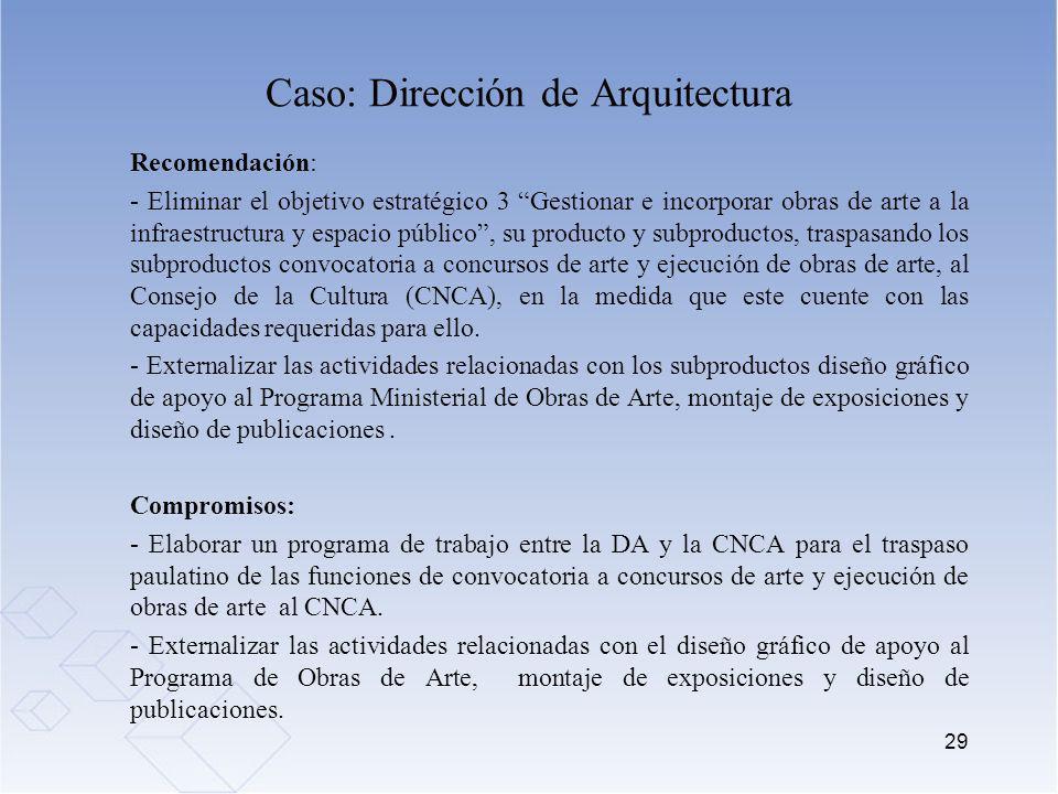 Caso: Dirección de Arquitectura Recomendación: - Eliminar el objetivo estratégico 3 Gestionar e incorporar obras de arte a la infraestructura y espaci