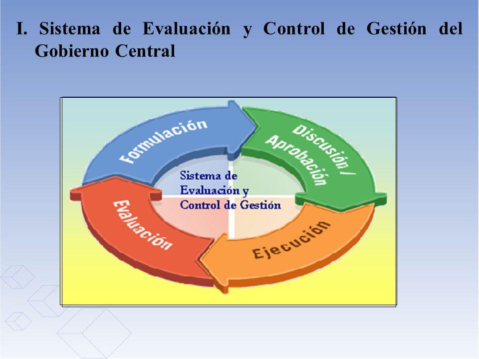 34 PRINCIPALES LOGROS DEL SISTEMA DE EVALUACIÓN Y CONTROL DE GESTIÓN Voluntad política de implementar mejoramiento en la gestión pública de un modo sistemático, gradual y en el marco de la normativa existente.