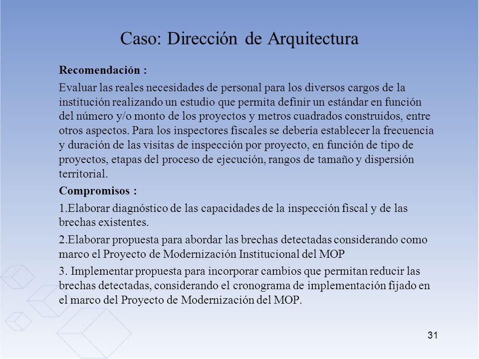 Caso: Dirección de Arquitectura Recomendación : Evaluar las reales necesidades de personal para los diversos cargos de la institución realizando un es