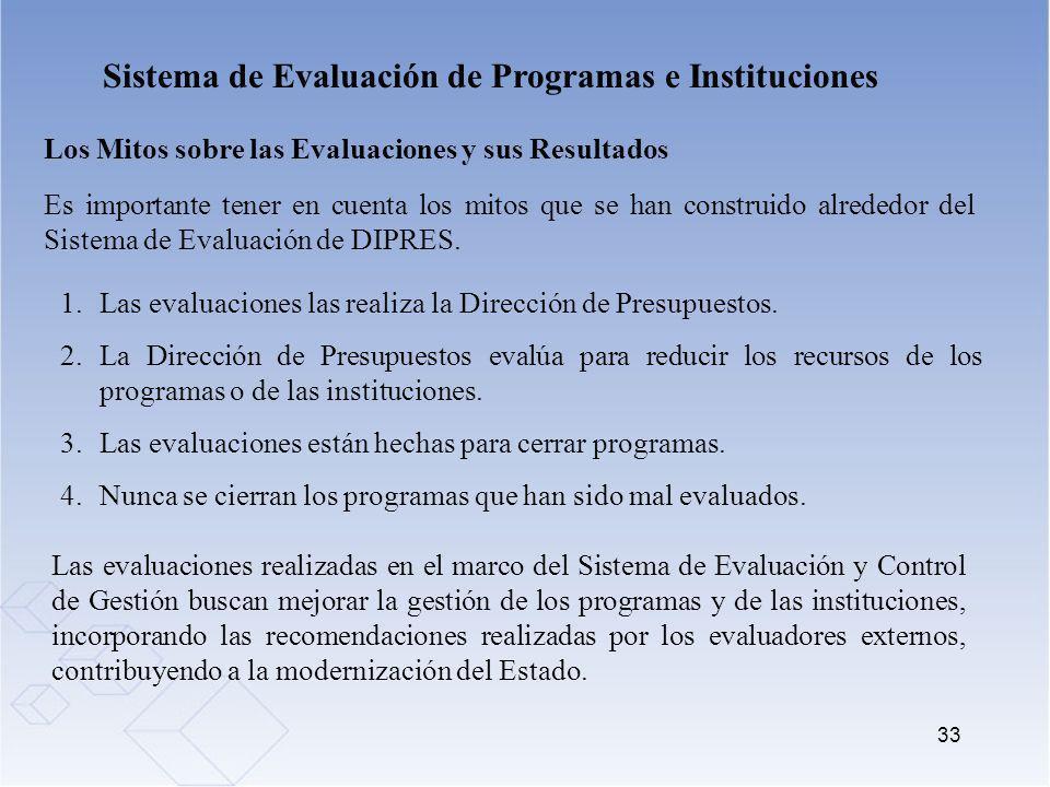 33 Sistema de Evaluación de Programas e Instituciones Los Mitos sobre las Evaluaciones y sus Resultados 1.Las evaluaciones las realiza la Dirección de
