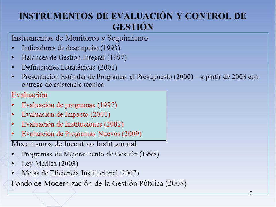 SISTEMA DE EVALUACIÓN DE PROGRAMAS E INSTITUCIONES Programas Evaluación Programas Gubernamentales (EPG) (1997): Analiza consistencia de los objetivos, aspectos de organización y gestión y resultados a nivel de producto (cobertura, focalización, entre otros).