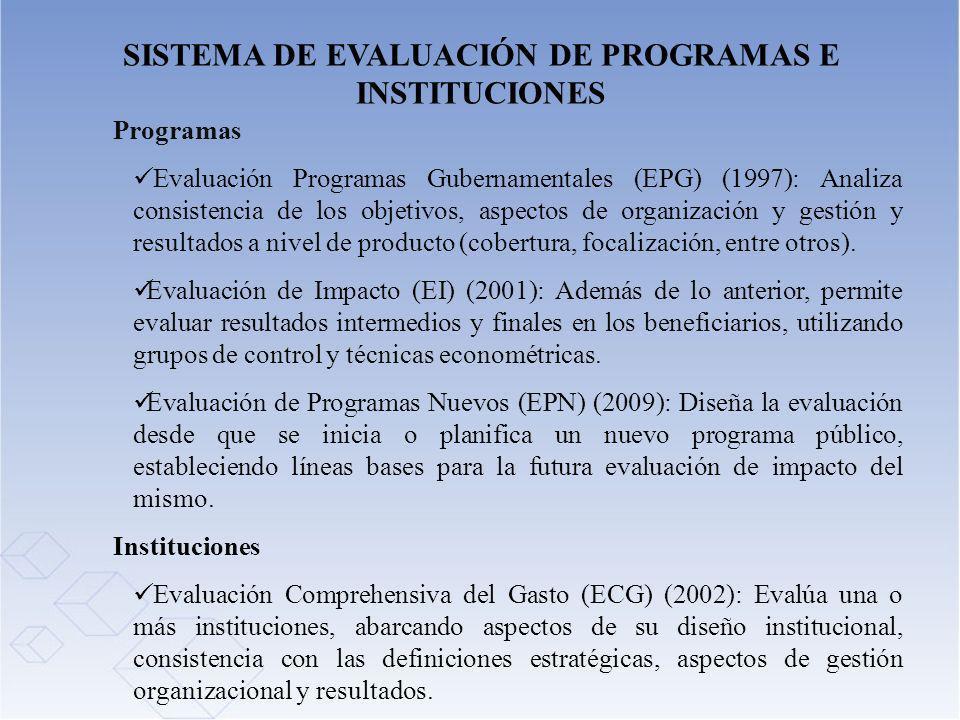 SISTEMA DE EVALUACIÓN DE PROGRAMAS E INSTITUCIONES Programas Evaluación Programas Gubernamentales (EPG) (1997): Analiza consistencia de los objetivos,