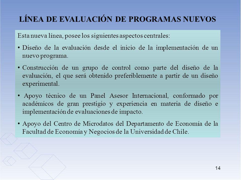 10 EVALUACIÓN – PRINCIPIOS /REQUISITOS INDEPENDIENTE: La evaluación es externa a la Institución y al Ministerio responsable.