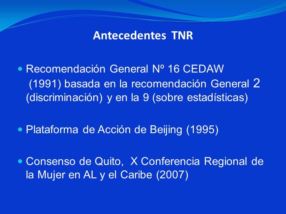 Antecedentes TNR Recomendación General Nº 16 CEDAW (1991) basada en la recomendación General 2 (discriminación) y en la 9 (sobre estadísticas) Platafo
