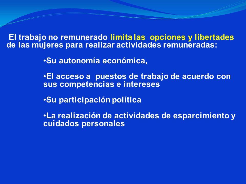 El trabajo no remunerado limita las opciones y libertades de las mujeres para realizar actividades remuneradas: Su autonomía económica, El acceso a pu