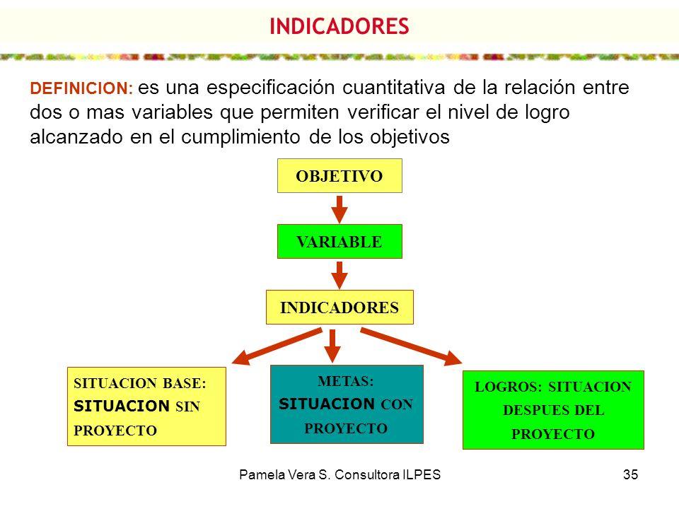 Pamela Vera S. Consultora ILPES35 INDICADORES DEFINICION: es una especificación cuantitativa de la relación entre dos o mas variables que permiten ver