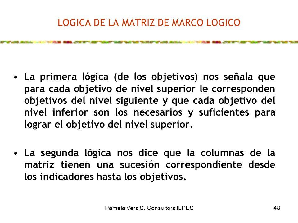 Pamela Vera S. Consultora ILPES48 LOGICA DE LA MATRIZ DE MARCO LOGICO La primera lógica (de los objetivos) nos señala que para cada objetivo de nivel