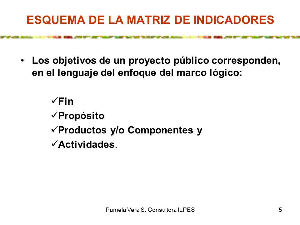 Pamela Vera S. Consultora ILPES5 ESQUEMA DE LA MATRIZ DE INDICADORES Los objetivos de un proyecto público corresponden, en el lenguaje del enfoque del