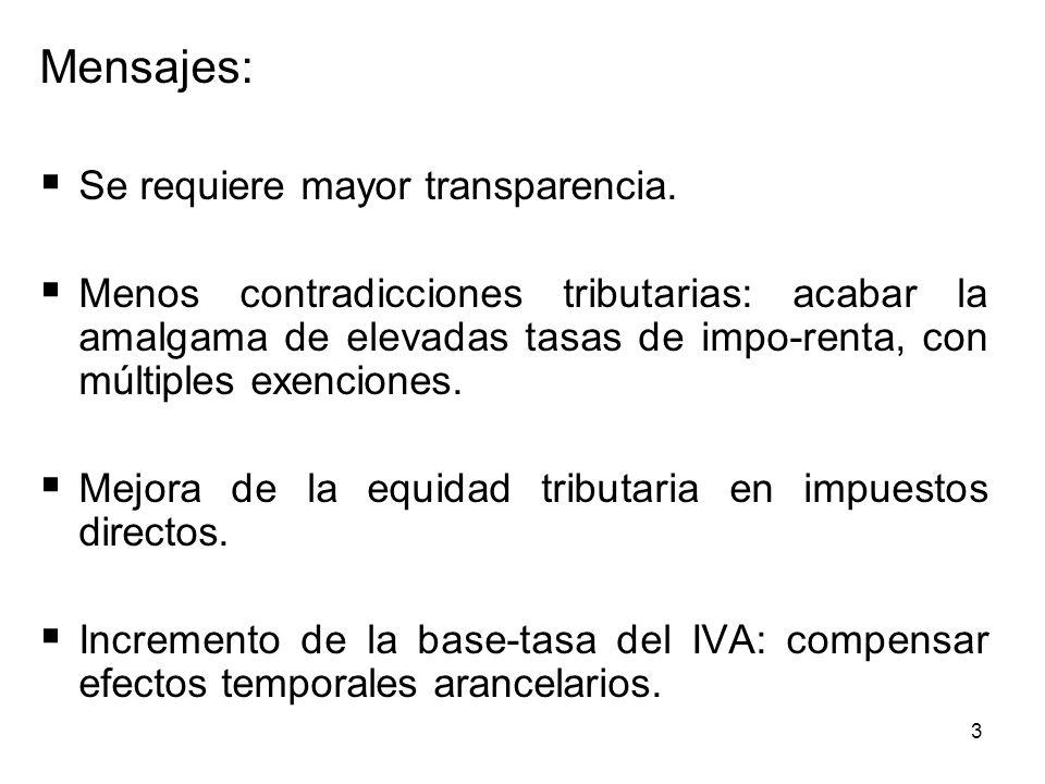 3 Mensajes: Se requiere mayor transparencia. Menos contradicciones tributarias: acabar la amalgama de elevadas tasas de impo-renta, con múltiples exen