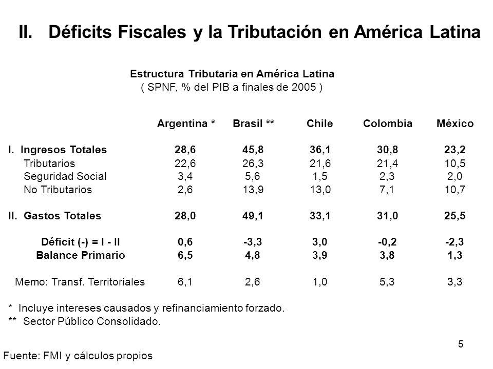 5 II. Déficits Fiscales y la Tributación en América Latina Estructura Tributaria en América Latina ( SPNF, % del PIB a finales de 2005 ) Argentina *Br