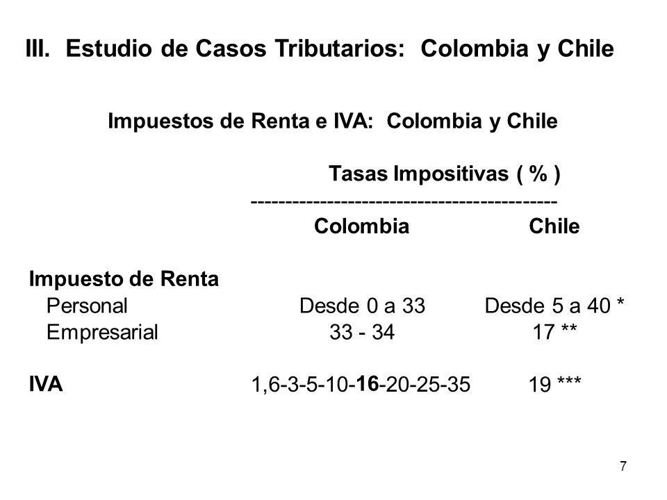 7 III. Estudio de Casos Tributarios: Colombia y Chile Impuestos de Renta e IVA: Colombia y Chile -------------------------------------------- Colombia