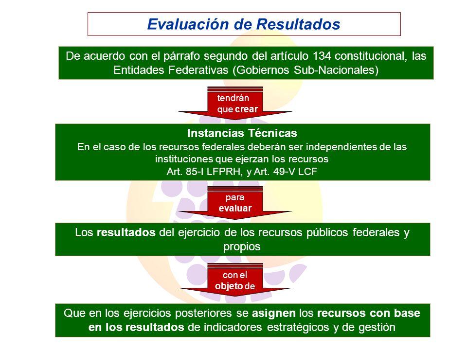 6 PlaneaciónPlaneación ProgramaciónProgramación PresupuestoPresupuesto EjercicioEjercicio SeguimientoSeguimiento Rendición de Cuentas EvaluaciónEvaluación Alineación con el PND y sus programas Objetivos estratégicos de las dependencias y entidades Elaboración y autorización de estructuras programáticas Definición de programas presupuestarios Elaboración de Matriz de Indicadores (Marco Lógico) Generación de indicadores estratégicos y de gestión (SED) Asignaciones presupuestarias considerando resultados y evaluaciones Mejora en la calidad ygestión del gasto público Mejora en la calidad y gestión del gasto público Informes de resultados Monitoreo de indicadores Compromiso para resultados y de mejoramiento de la gestión Cuenta Pública Alineación del Proceso Presupuestario Federal para Resultados: PbR SHCP-SED,2008