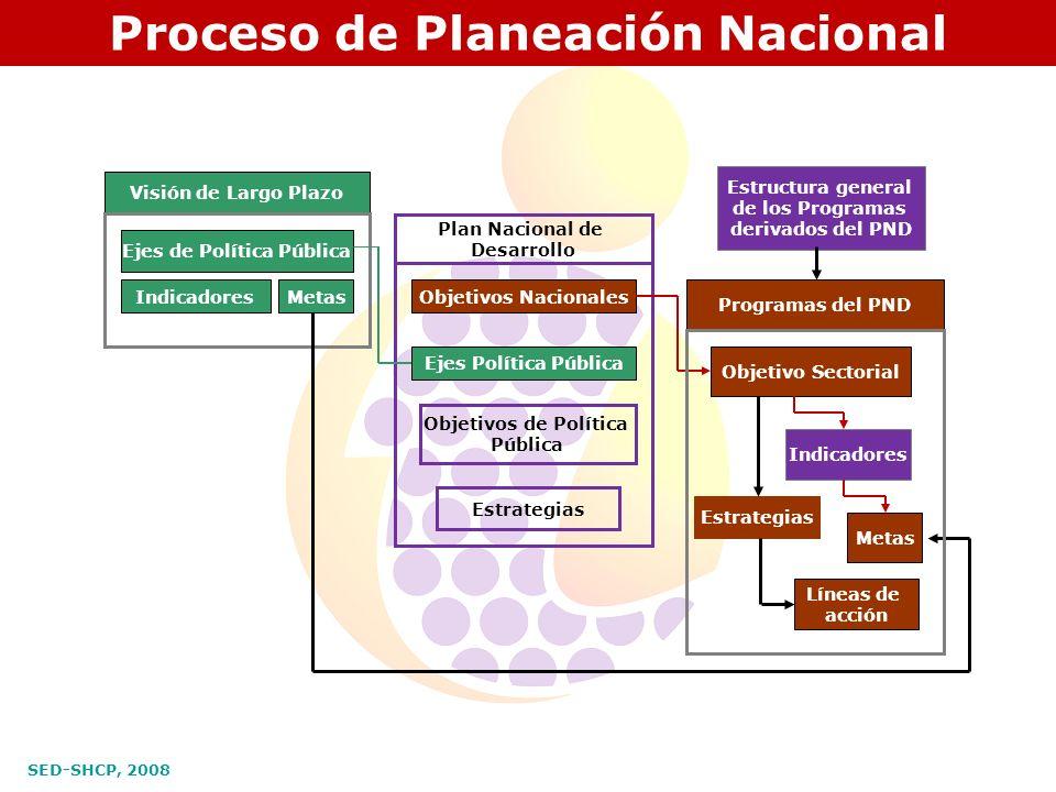 En el marco del Plan de Desarrollo Chiapas Solidario 2006-2012, el Presupuesto de Egresos incorpora datos administrativos, programáticos y económicos, cimentados en la visión de: Tener un Chiapas Solidario, fortalecido y renovado, enfocando así cada uno de los proyectos a cumplir los objetivos, indicadores y metas.