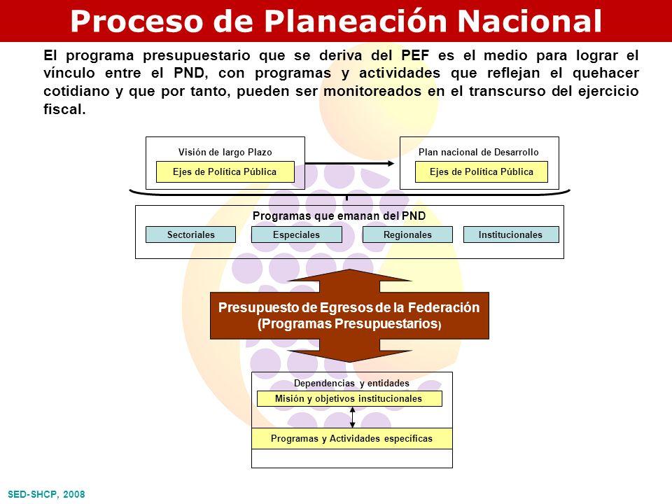 Programas e Indicadores seleccionados en el PPEF 2009 (SHCP) * En el Proyecto de Presupuesto 2009, el 71.7 % del total de programas que entregan subsidios, bienes y servicios públicos elaboró la matriz de indicadores.