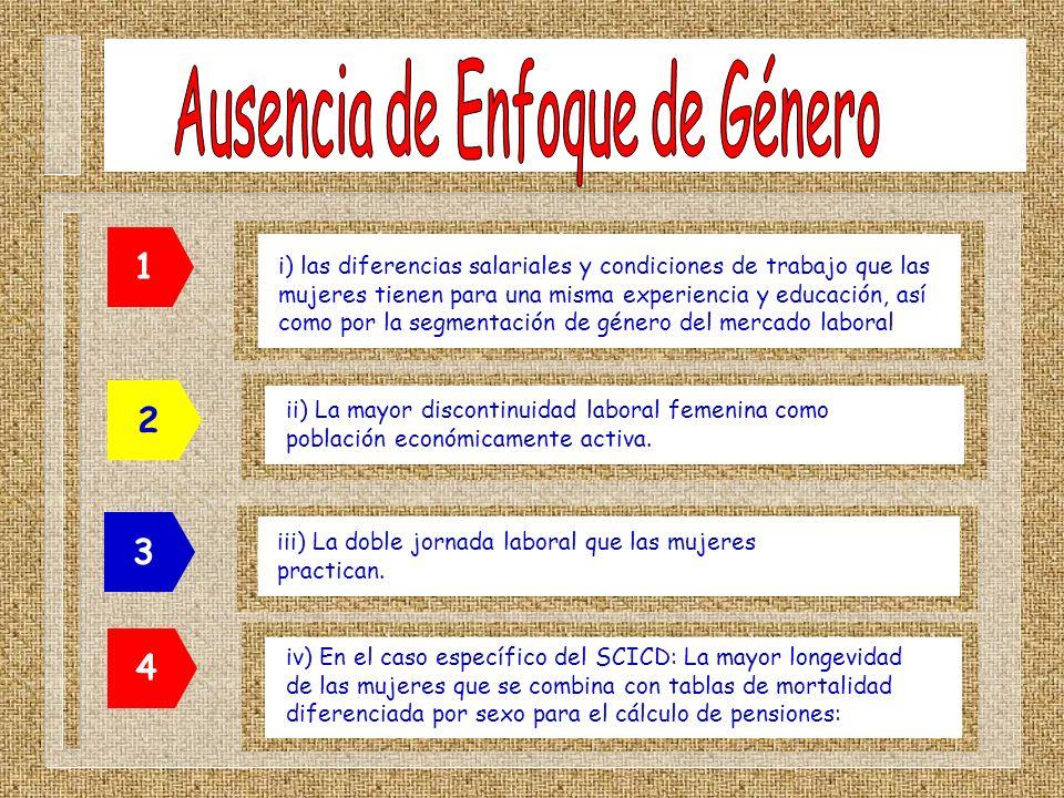 GRUPO INICIAL DEBE MANTENERSECLARIDAD CON EL ENFOQUESISTEMA DE IDENTIFICACION FIDEDIGNO Y UNIVERSALTABLAS DE VIDA Y ESTUDIOS ACTUARIALESSISTEMAS INFORMATICOS DESARROLLADOSMANUALES ELABORADOS AL INICIO AFILIACION RECAUDACION ACREDITACION INVERSIONES BENEFICIOS
