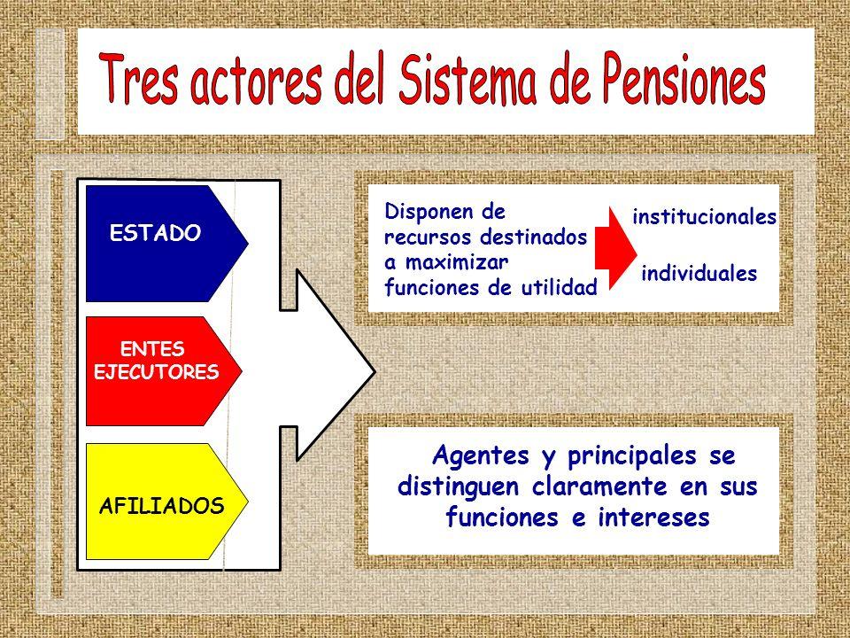 Disponen de recursos destinados a maximizar funciones de utilidad Agentes y principales se distinguen claramente en sus funciones e intereses instituc
