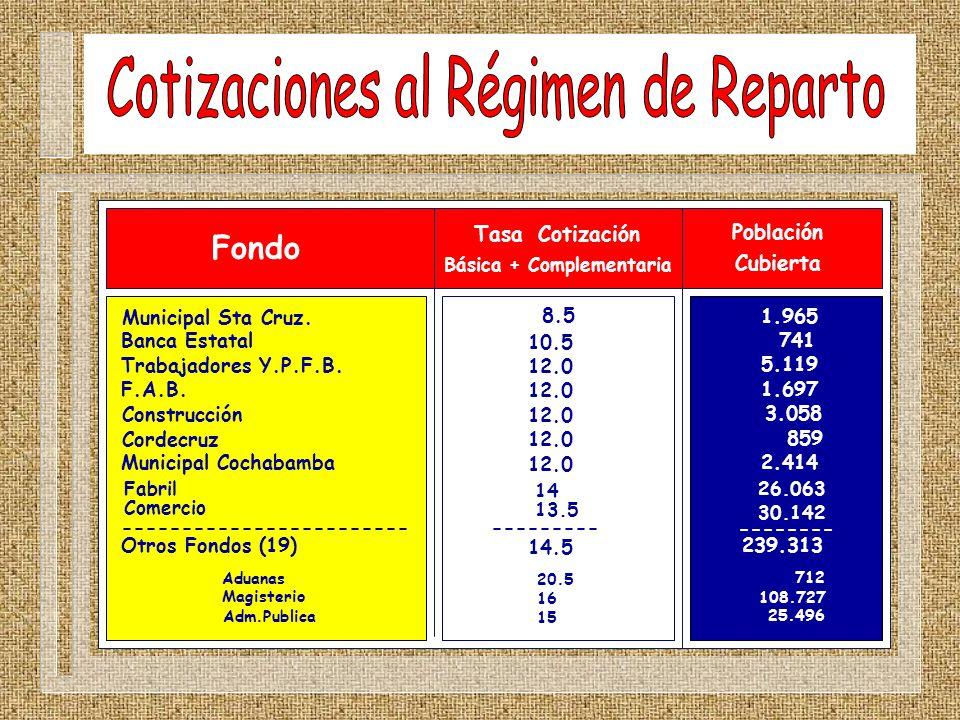 TasaCotización Fondo Municipal Sta Cruz. Banca Estatal Trabajadores Y.P.F.B. F.A.B. Construcción Cordecruz Municipal Cochabamba ----------------------
