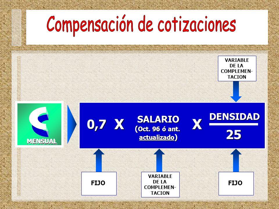 MENSUALMENSUAL 0,7 X SALARIO ( Oct. 96 ó ant. actualizado ) X DENSIDAD 25 FIJO VARIABLE DE LA COMPLEMEN- TACION VARIABLE DE LA COMPLEMEN- TACION