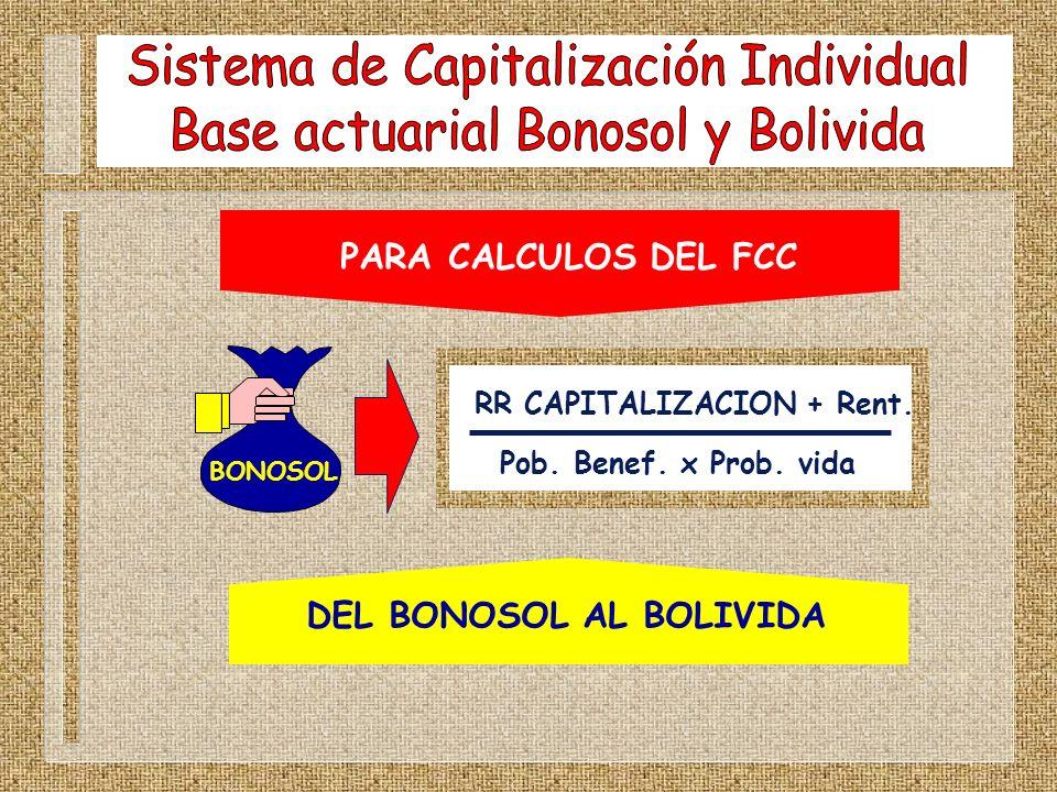 PARA CALCULOS DEL FCC BONOSOL RR CAPITALIZACION + Rent. Pob. Benef. x Prob. vida DEL BONOSOL AL BOLIVIDA