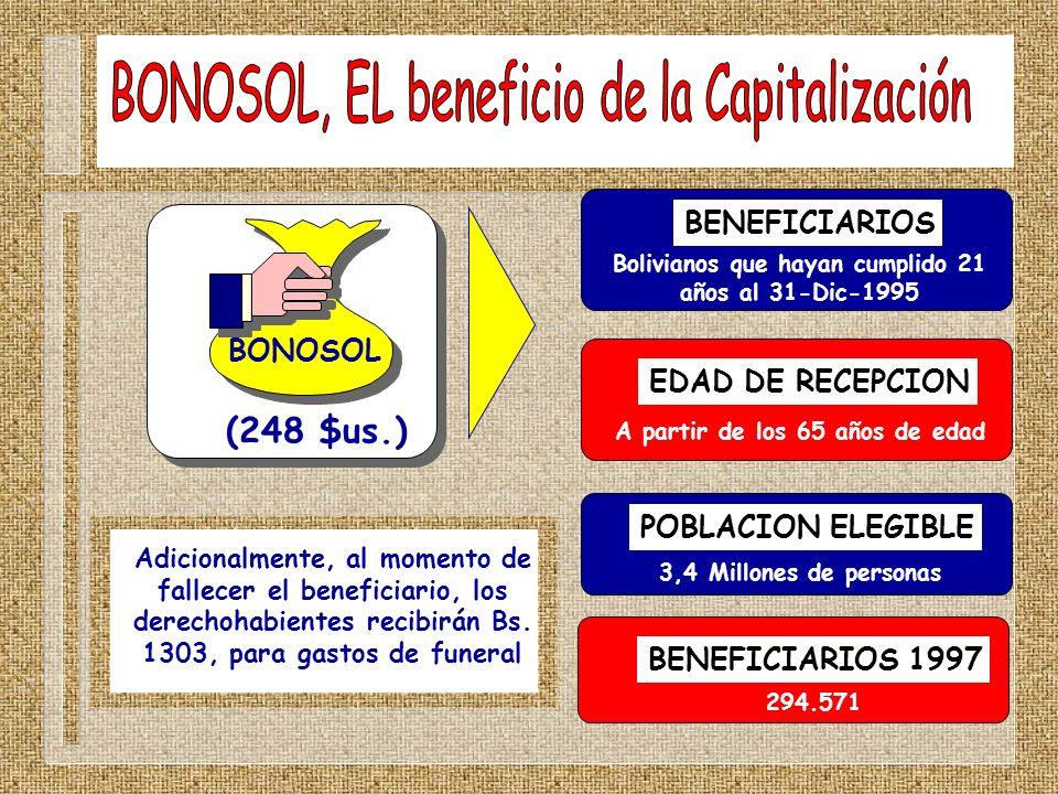 BONOSOL (248 $us.) Adicionalmente, al momento de fallecer el beneficiario, los derechohabientes recibirán Bs. 1303, para gastos de funeral BENEFICIARI