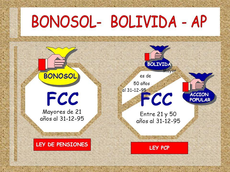 FCC BONOSOL Mayores de 21 años al 31-12-95 LEY DE PENSIONES ACCION POPULAR BOLIVIDA FCC Mayor es de 50 años al 31-12-95 Entre 21 y 50 años al 31-12-95