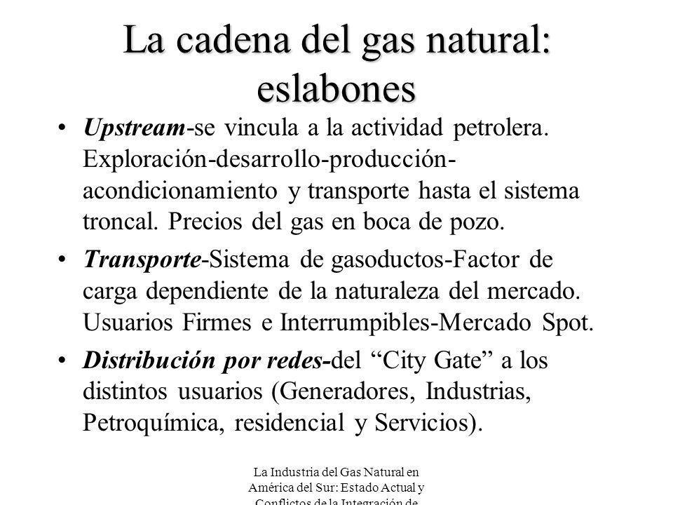 La Industria del Gas Natural en América del Sur: Estado Actual y Conflictos de la Integración de Mercados La cadena del gas natural: eslabones Upstrea