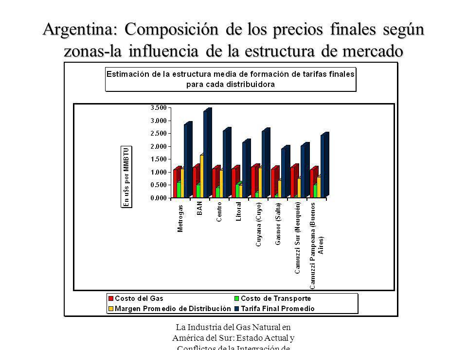 La Industria del Gas Natural en América del Sur: Estado Actual y Conflictos de la Integración de Mercados Argentina: Composición de los precios finale