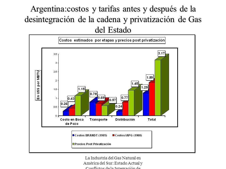 La Industria del Gas Natural en América del Sur: Estado Actual y Conflictos de la Integración de Mercados Argentina:costos y tarifas antes y después d