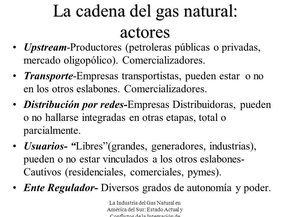 La Industria del Gas Natural en América del Sur: Estado Actual y Conflictos de la Integración de Mercados La cadena del gas natural: actores Upstream-