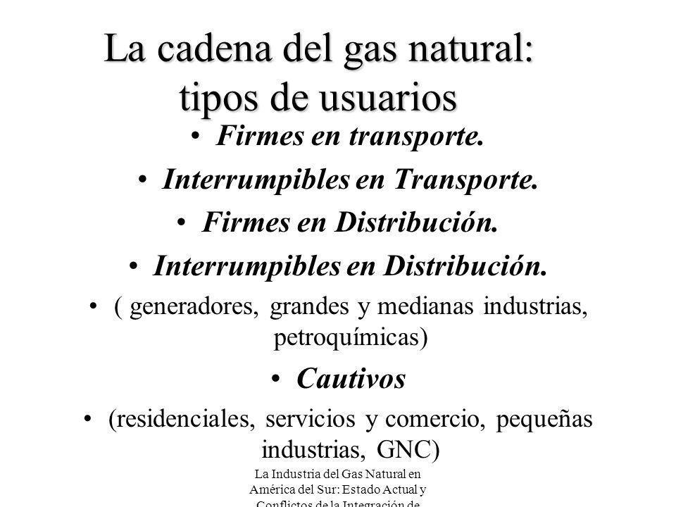 La Industria del Gas Natural en América del Sur: Estado Actual y Conflictos de la Integración de Mercados La cadena del gas natural: tipos de usuarios