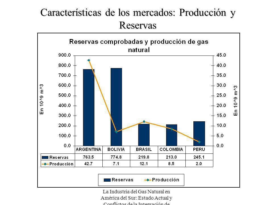 La Industria del Gas Natural en América del Sur: Estado Actual y Conflictos de la Integración de Mercados Características de los mercados: Producción