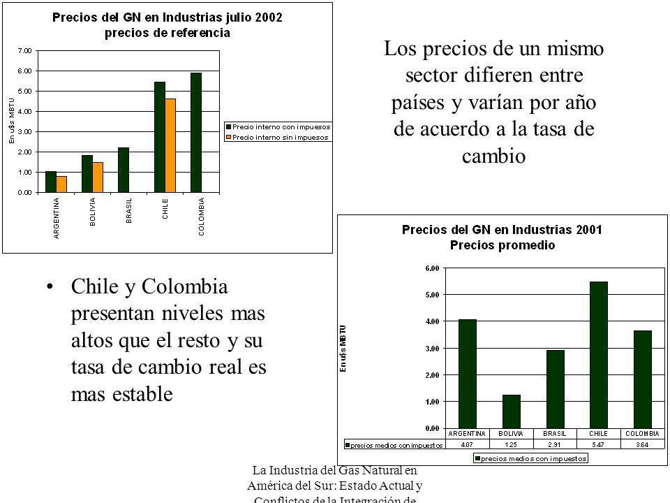 La Industria del Gas Natural en América del Sur: Estado Actual y Conflictos de la Integración de Mercados Los precios de un mismo sector difieren entr