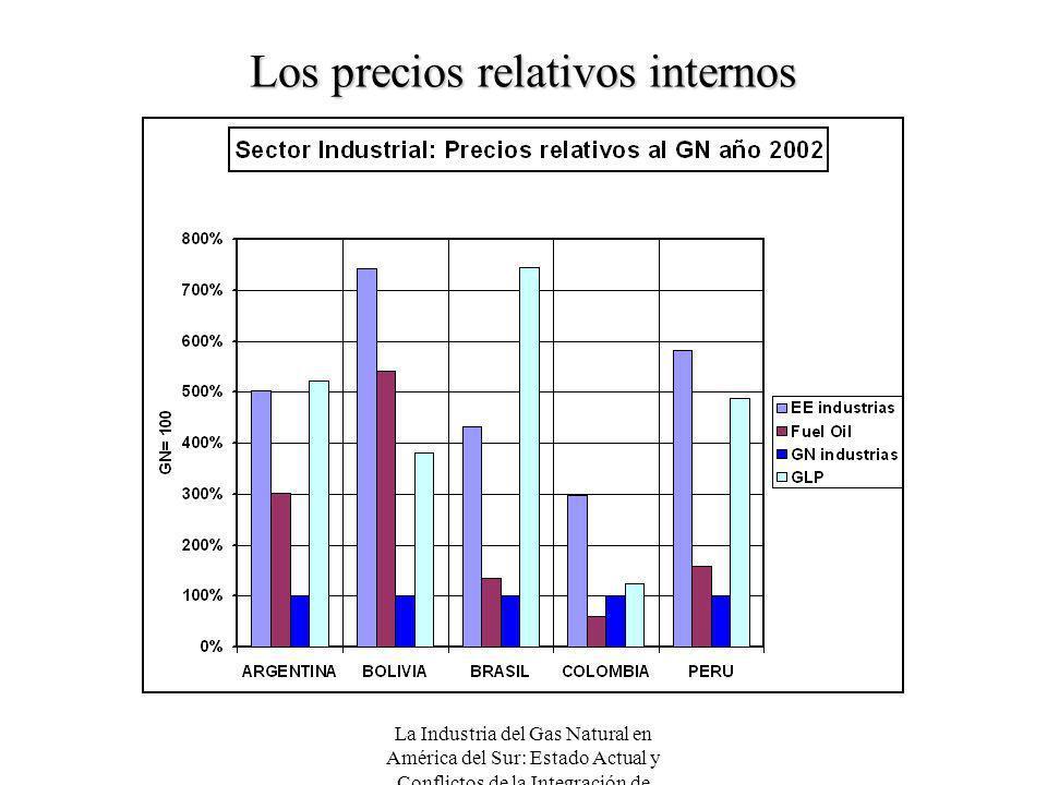 La Industria del Gas Natural en América del Sur: Estado Actual y Conflictos de la Integración de Mercados Los precios relativos internos
