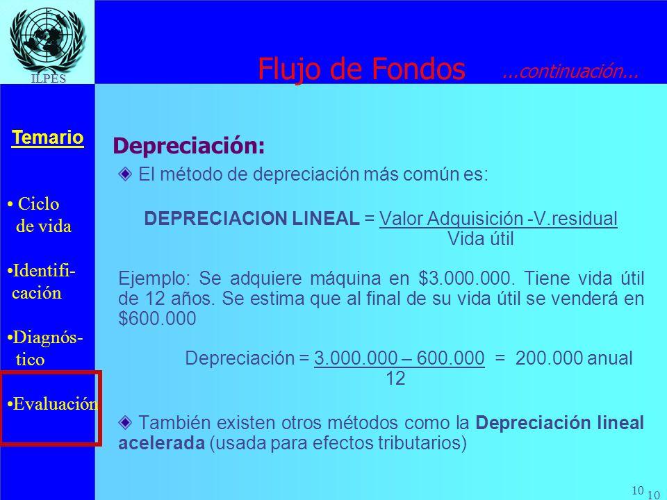 Ciclo de vida Identifi- cación Diagnós- tico Evaluación Temario 10 ILPES El método de depreciación más común es: DEPRECIACION LINEAL = Valor Adquisici