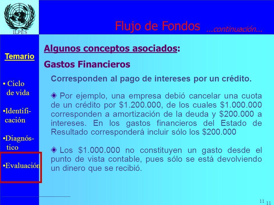 Ciclo de vida Identifi- cación Diagnós- tico Evaluación Temario 11 ILPES Corresponden al pago de intereses por un crédito. Por ejemplo, una empresa de