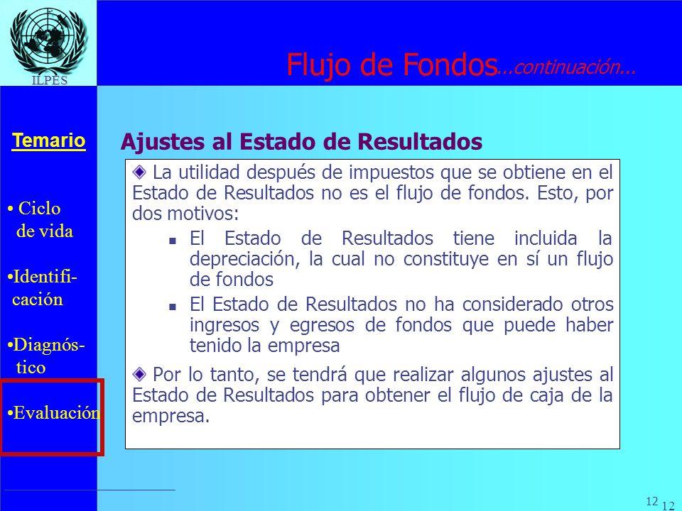 Ciclo de vida Identifi- cación Diagnós- tico Evaluación Temario 12 ILPES La utilidad después de impuestos que se obtiene en el Estado de Resultados no