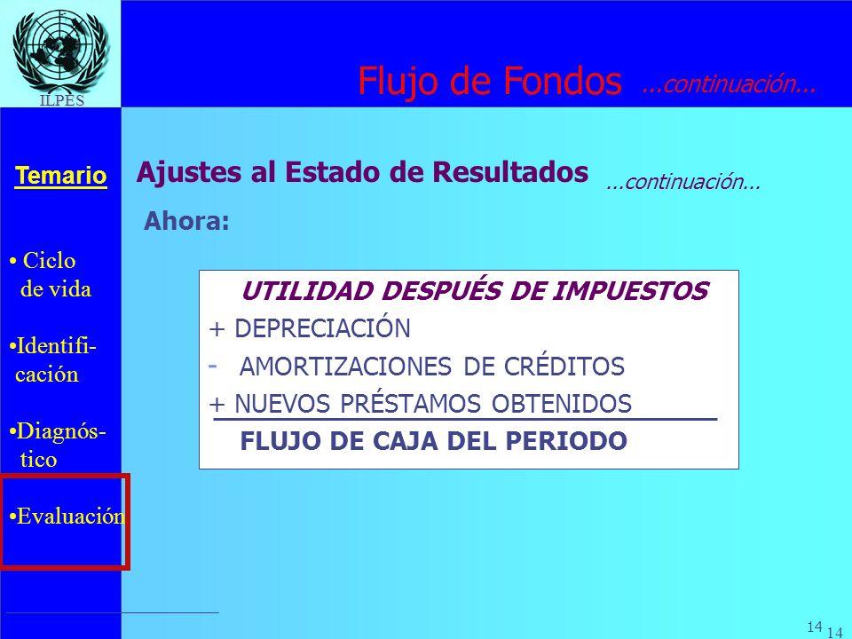 Ciclo de vida Identifi- cación Diagnós- tico Evaluación Temario 14 ILPES Ajustes al Estado de Resultados UTILIDAD DESPUÉS DE IMPUESTOS + DEPRECIACIÓN