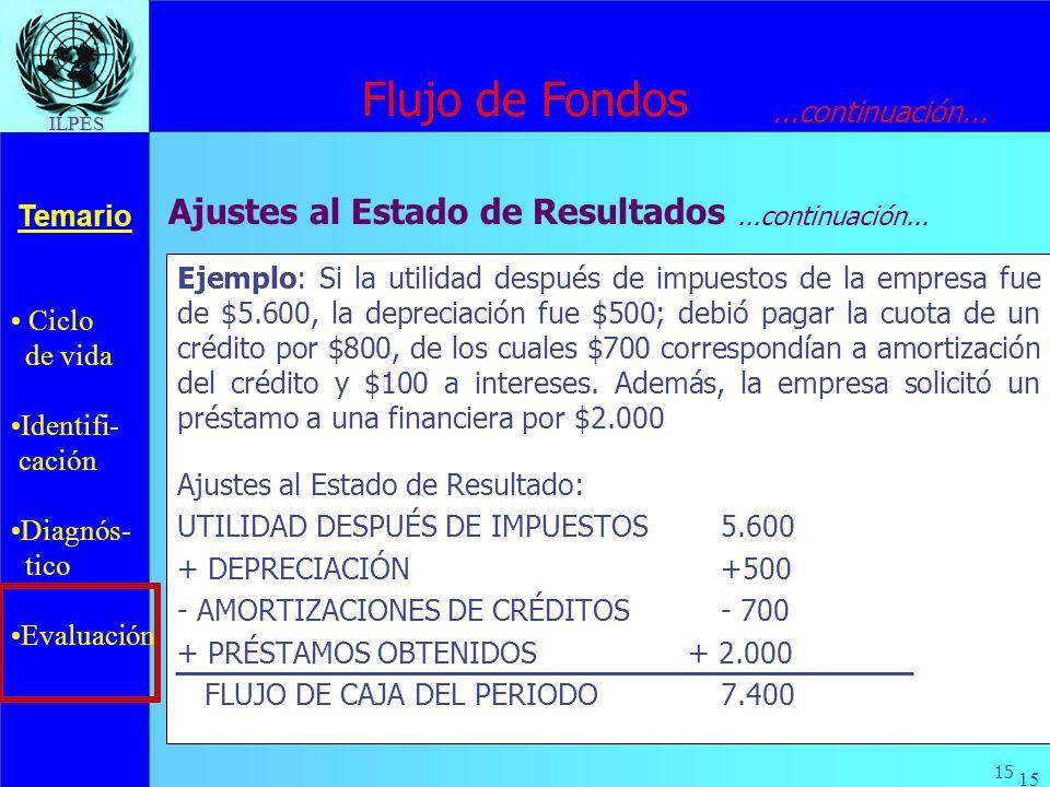 Ciclo de vida Identifi- cación Diagnós- tico Evaluación Temario 15 ILPES Ejemplo: Si la utilidad después de impuestos de la empresa fue de $5.600, la