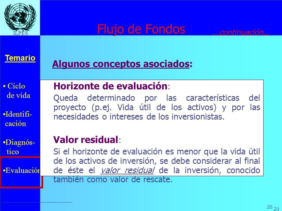 Ciclo de vida Identifi- cación Diagnós- tico Evaluación Temario 20 ILPES Horizonte de evaluación : Queda determinado por las características del proye