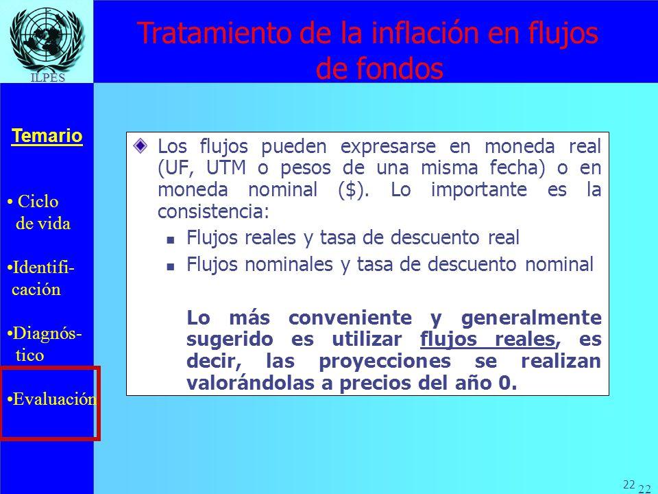 Ciclo de vida Identifi- cación Diagnós- tico Evaluación Temario 22 ILPES Los flujos pueden expresarse en moneda real (UF, UTM o pesos de una misma fec
