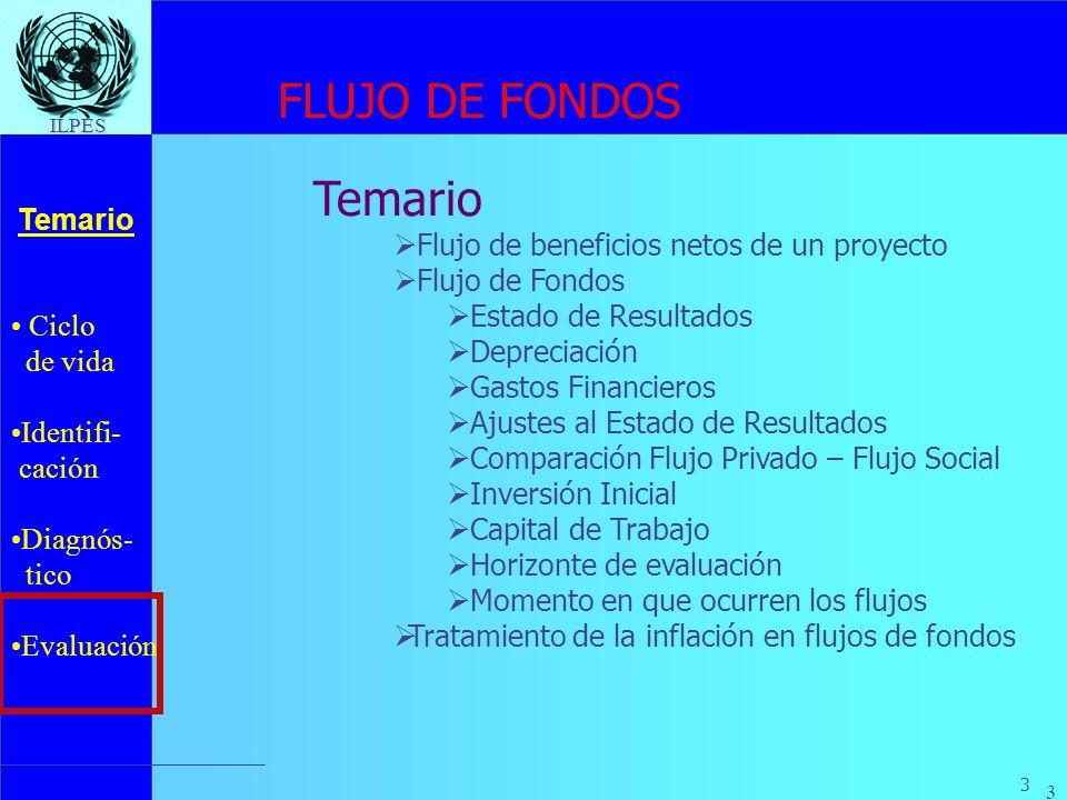 Ciclo de vida Identifi- cación Diagnós- tico Evaluación Temario 3 ILPES 3 FLUJO DE FONDOS Flujo de beneficios netos de un proyecto Flujo de Fondos Est
